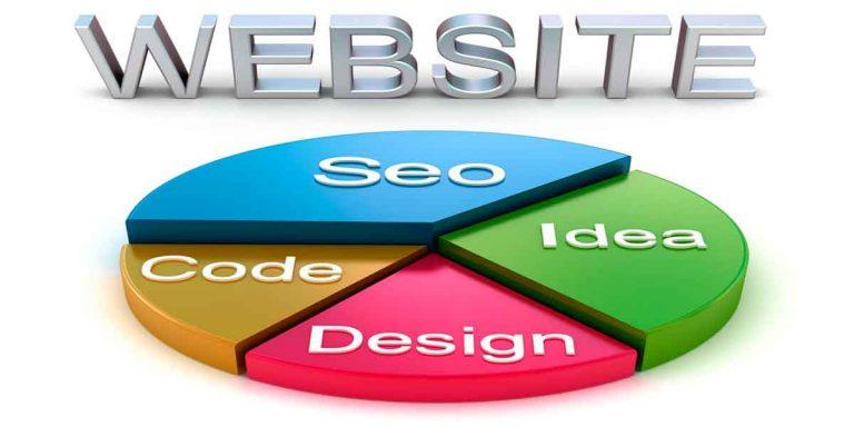Web Design Studio | Elf Media Inc 33 West 47th street., New York NY 212-353-2999